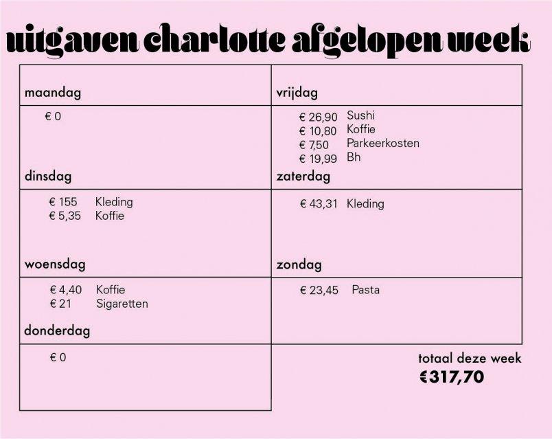 Poenpraat: kijken in het huishoudboekje van Charlotte